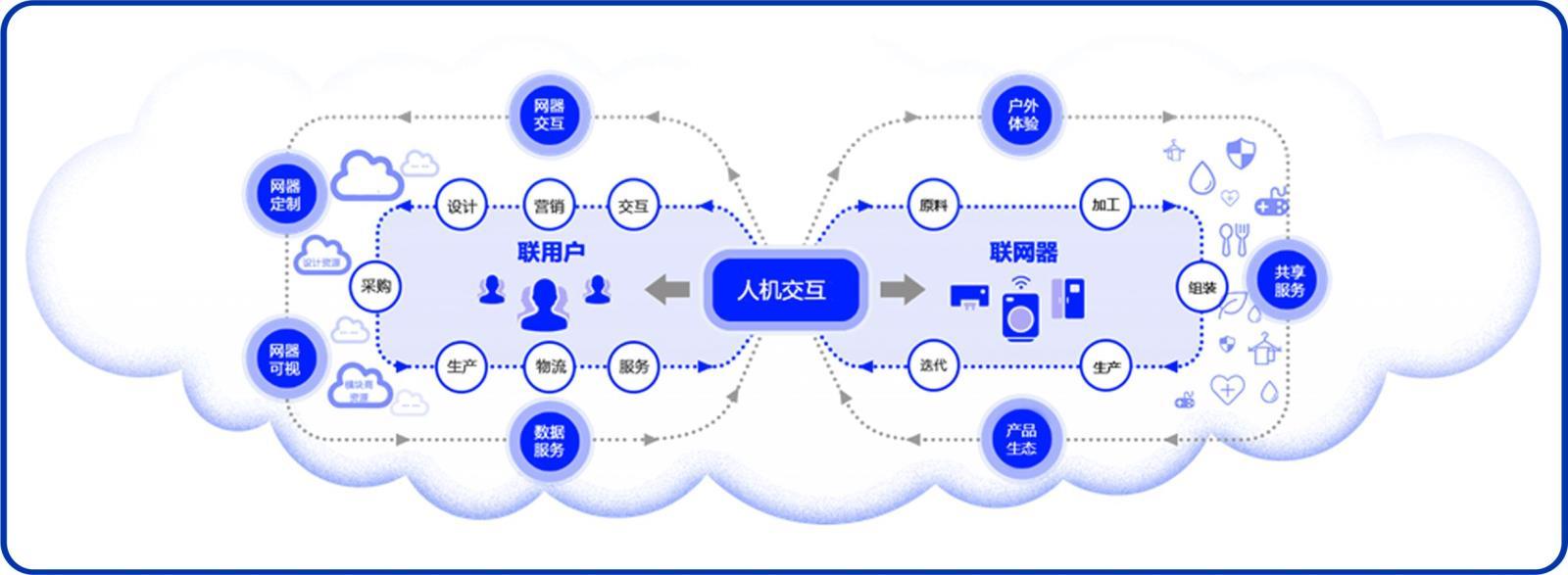 信捷全能遠程網絡模塊A-BOX